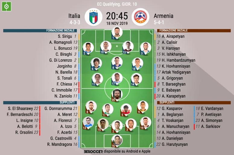 Le formazioni ufficiali di Italia-Armenia. BeSoccer