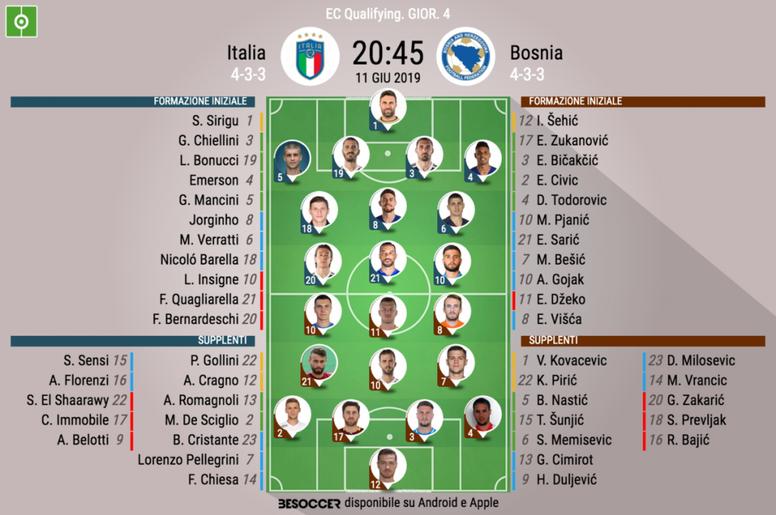 Le formazioni ufficiali di Italia-Bosnia. BeSoccer