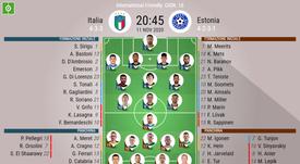 Le formazioni ufficiali di Italia-Estonia. BeSoccer