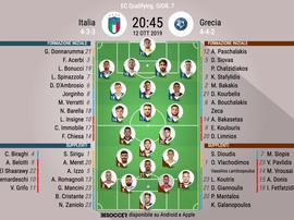 Le formazioni ufficiali di Italia-Grecia. Besoccer