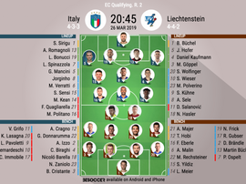 Le formazioni ufficiali di Italia-Liechtenstein. BeSoccer