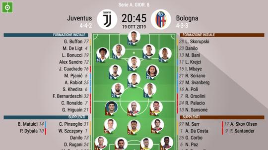 Le formazioni ufficiali di Juventus-Bologna. BeSoccer