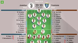 Le formazioni ufficiali di Juventus-Frosinone. BeSoccer