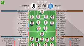 Le formazioni ufficiali di Juventus-Napoli. BeSoccer