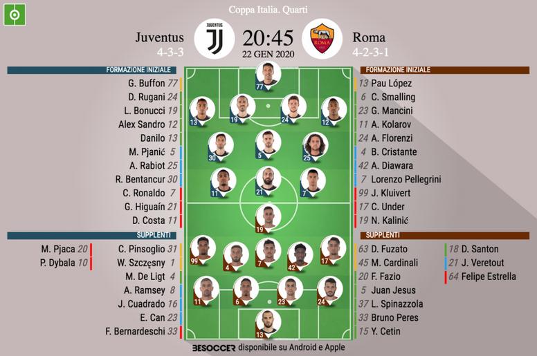Le formazioni ufficiali di Juventus-Roma. BeSoccer