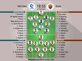 Le formazioni ufficiali di KAA Gent-Roma. BeSoccer