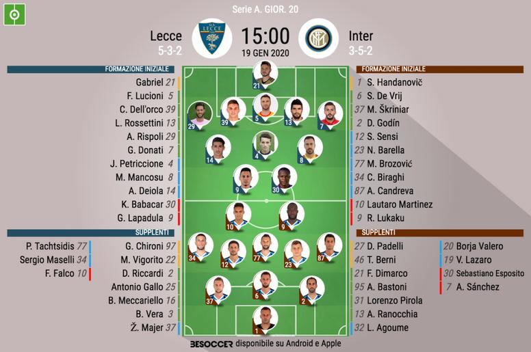 Le formazioni ufficiali di Lecce-Inter. BeSoccer