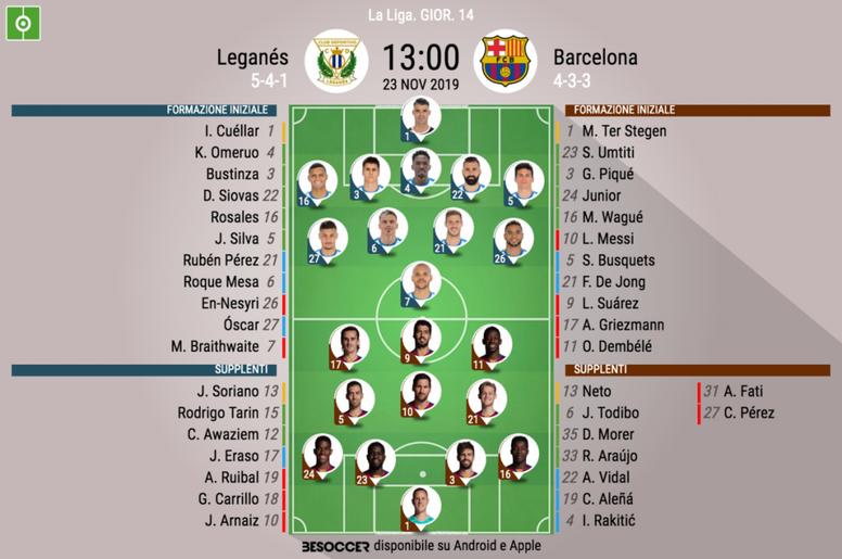 Le formazioni ufficiali di Leganes-Barcellona. BeSoccer