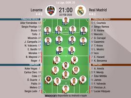 Le formazioni ufficiali di Levante-Real Madrid. BeSoccer