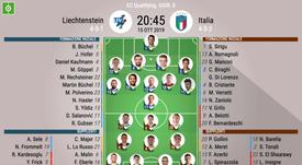 Le formazioni ufficiali di Liechtenstein-Italia. C'è Grifo in avanti. Besoccer