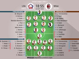 Le formazioni ufficiali di Lille-Milan. BeSoccer