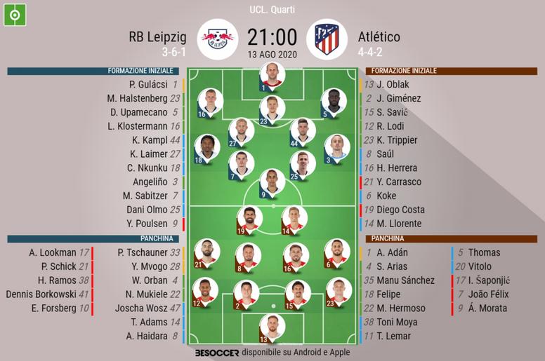 Le formazioni ufficiali di Lipsia-Atletico Madrid. BeSoccer