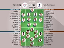 Le formazioni ufficiali di Lipsia-Tottenham. BeSoccer