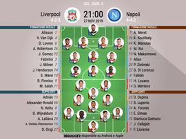 Le formazioni ufficiali di Liverpool-Napoli.BeSoccer