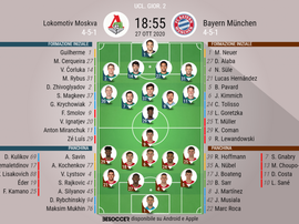 Le formazioni ufficiali di Lokomotiv Mosca-Bayern Monaco. BeSoccer