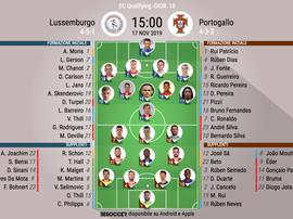 Le formazioni ufficiali di Lussemburgo-Portogallo. BeSoccer