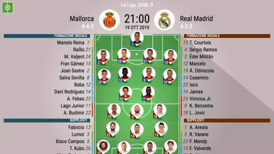Le formazioni ufficiali di Maiorca-Real Madrid. BeSoccer