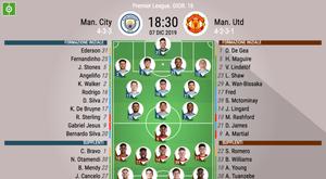 Le formazioni ufficiali di Manchester City-Manchester United BeSoccer