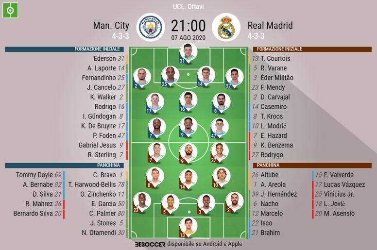 Le formazioni ufficiali di Manchester City-Real Madrid. BeSoccer