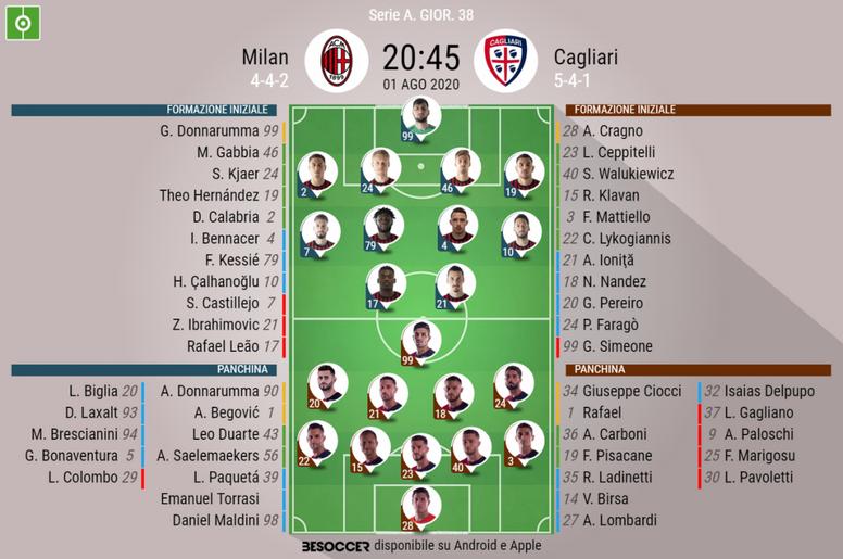 Le formazioni ufficiali di Milan-Cagliari. BeSoccer