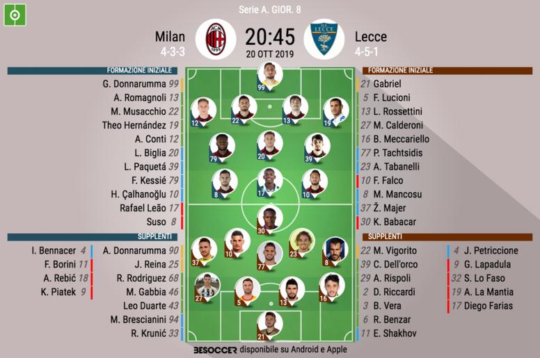 Le formazioni ufficiali di Milan-Lecce. BeSoccer