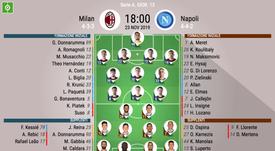 Le formazioni ufficiali di Milan-Napoli. BeSoccer