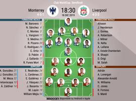 Le formazioni ufficiali di Monterrey-Liverpool. BeSoccer