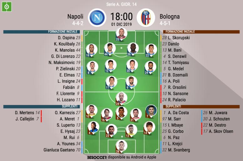 Le formazioni ufficiali di Napoli-Bologna. BeSoccer
