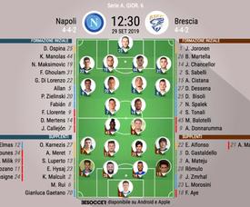 Le formazioni ufficiali di Napoli-Brescia. BeSoccer