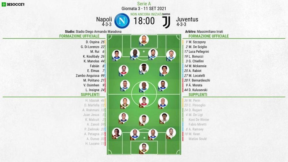 Le formazioni ufficiali di Napoli-Juventus. BeSoccer