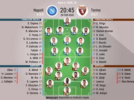 Le formazioni ufficiali di Napoli-Torino. BeSoccer