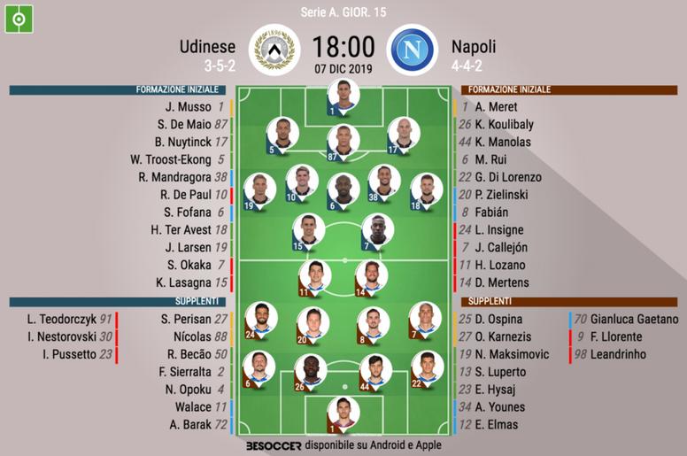 Le formazioni ufficiali di Napoli-Udinese. BeSoccer