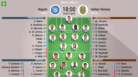 Le formazioni ufficiali di Napoli-Verona, 8a giornata di Serie A. Besoccer