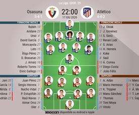 Le formazioni ufficiali di Atletico Madrid-Osasuna. BeSoccer