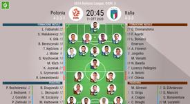 Le formazioni ufficiali di Polonia-Italia. BeSoccer