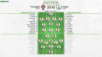 Le formazioni ufficiali di Portogallo-Irlanda. BeSoccer
