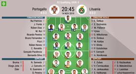 Le formazioni ufficiali di Portogallo-Lituania. BeSoccer