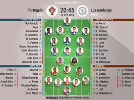 Le formazioni ufficiali di Portogallo-Lussemburgo. BeSoccer