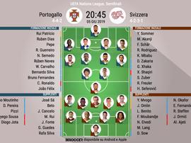 Le formazioni ufficiali di Portogallo-Svizzera. BeSoccer