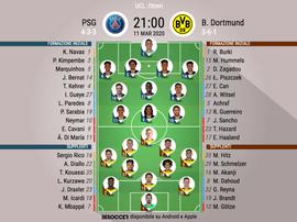 Le formazioni ufficiali di PSG-Dortmund. BeSoccer