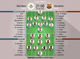Le formazioni ufficiali di Real Betis-Barcellona. BeSoccer
