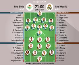Le formazioni ufficiali di Real Betis-Real Madrid. BeSoccer