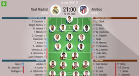 Le formazioni ufficiali di Real Madrid-Atletico Madrid. BeSoccer