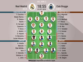 Le formazioni ufficiali di Real Madrid-Brugge. BeSoccer