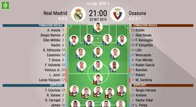 Le formazioni ufficiali di Real Madrid-Osasuna. BeSoccer