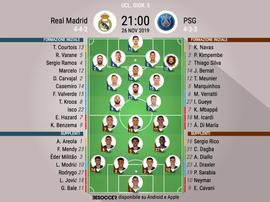 Le formazioni ufficiali di Real Madrid-PSG. BeSoccer