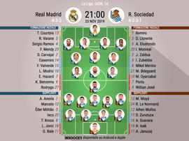 Le formazioni ufficiali di Real Madrid-Real Sociedad. BeSoccer