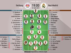 Le formazioni ufficiali di Salisburgo-Real Madrid. BeSoccer