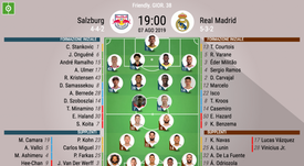 Le formazioni ufficiali di Real Madrid-Salisburgo. BeSoccer