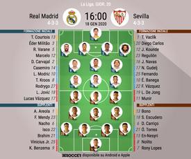 Le formazioni ufficiali di Real Madrid-Siviglia. BeSoccer